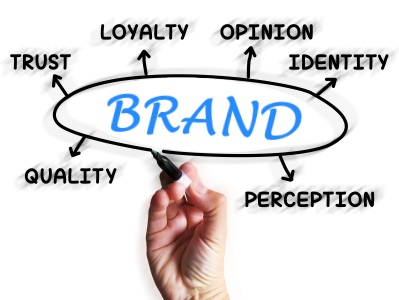 Marketing Strategy and Brand Awareness